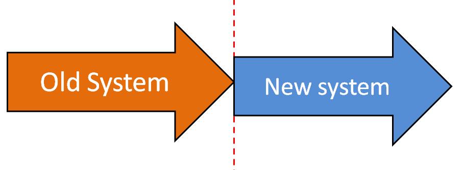 استراتژی استقرار نرم افزار بیگ بنگ